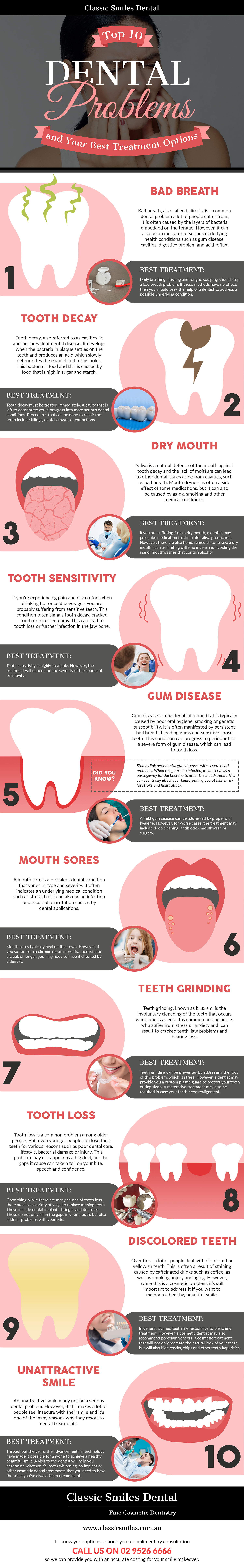 Top 10 Dental Problems and Your Best Treatment Options